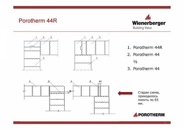 POROTHERM 44R Угловой
